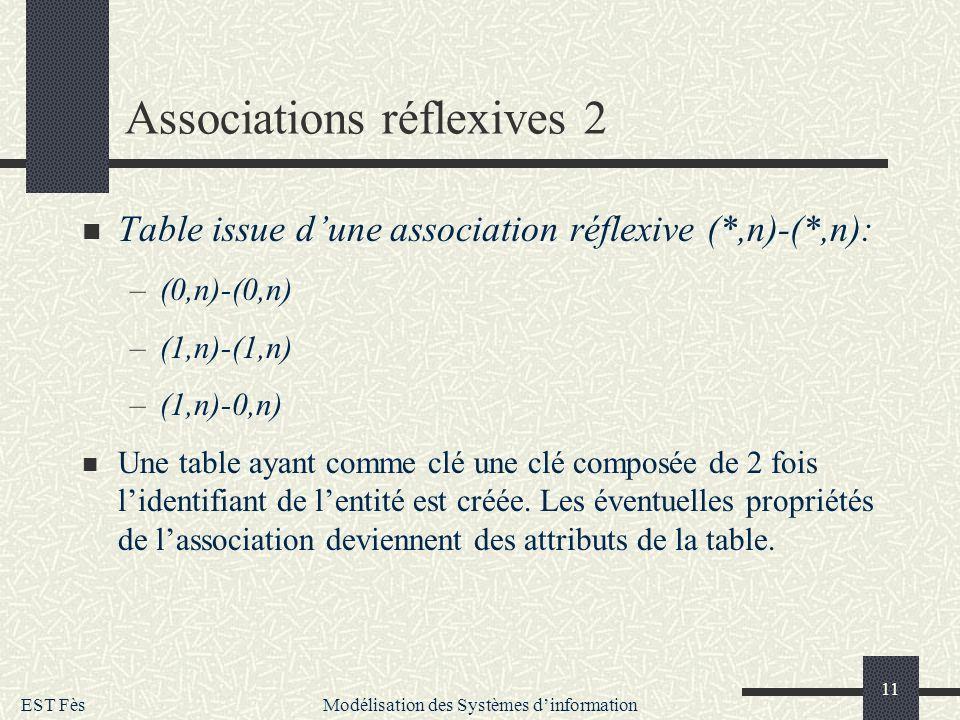 EST Fès Modélisation des Systèmes dinformation 11 Associations réflexives 2 Table issue dune association réflexive (*,n)-(*,n): –(0,n)-(0,n) –(1,n)-(1