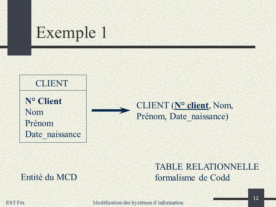 EST Fès Modélisation des Systèmes dinformation 12 Exemple 1 CLIENT N° Client Nom Prénom Date_naissance CLIENT (N° client, Nom, Prénom, Date_naissance)