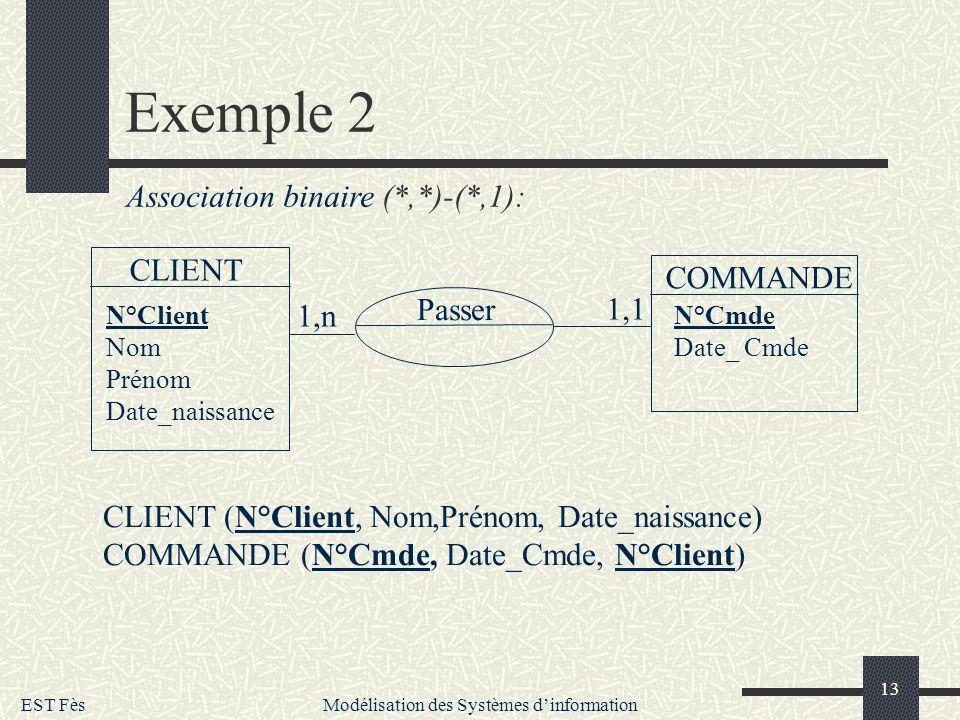 EST Fès Modélisation des Systèmes dinformation 13 Exemple 2 CLIENT COMMANDE Passer 1,n 1,1 N°Client Nom Prénom Date_naissance N°Cmde Date_ Cmde CLIENT