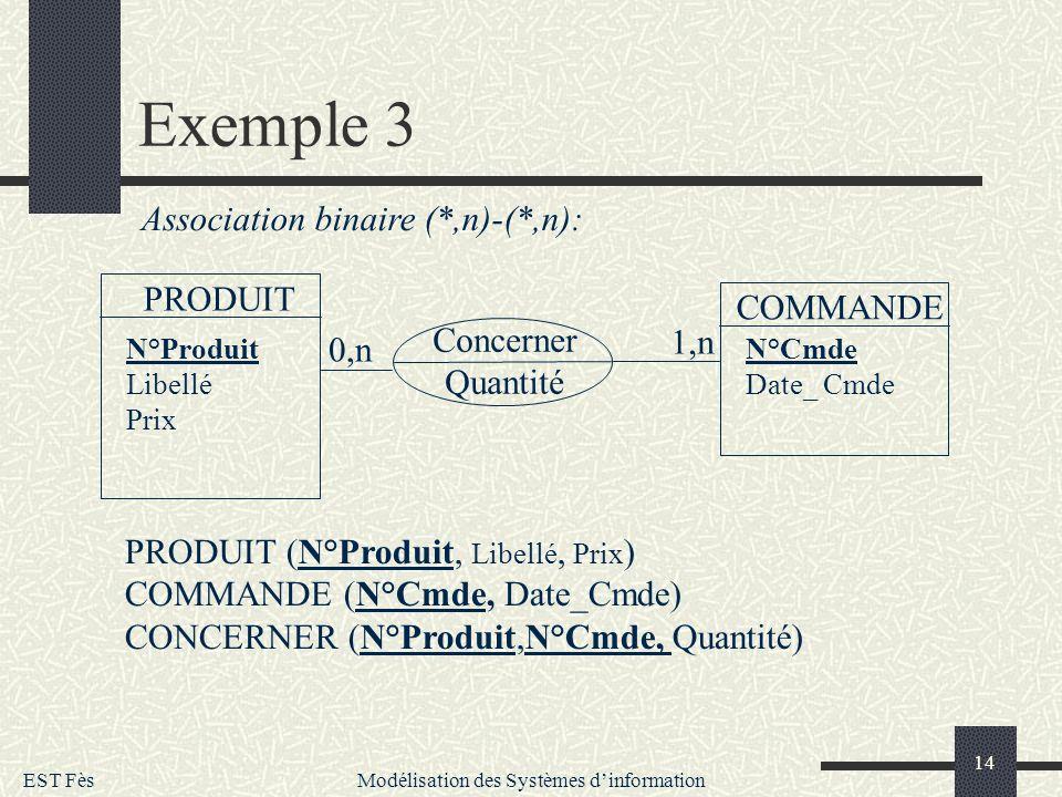 EST Fès Modélisation des Systèmes dinformation 14 Exemple 3 PRODUIT COMMANDE Concerner Quantité 0,n 1,n N°Produit Libellé Prix N°Cmde Date_ Cmde PRODU