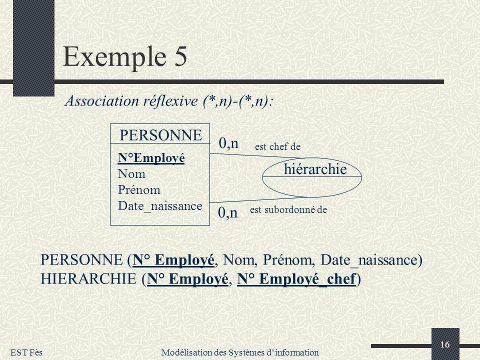 EST Fès Modélisation des Systèmes dinformation 16 Exemple 5 PERSONNE 0,n N°Employé Nom Prénom Date_naissance hiérarchie est chef de est subordonné de