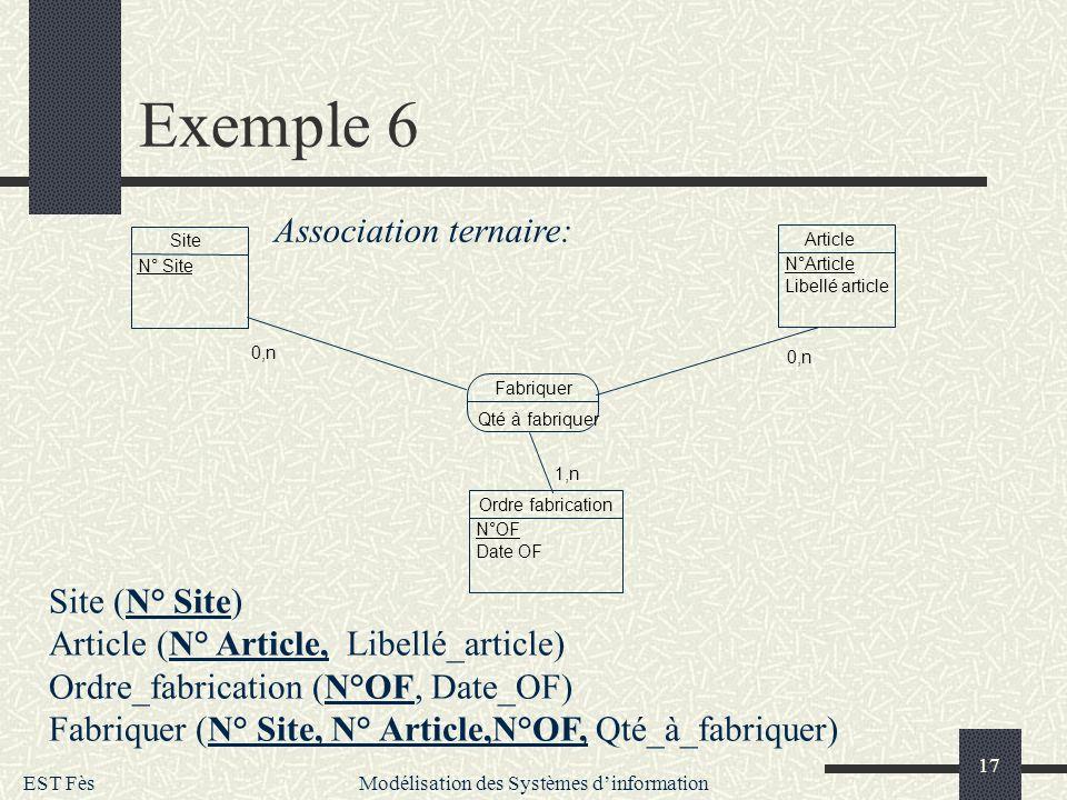EST Fès Modélisation des Systèmes dinformation 17 Exemple 6 Article N°Article Libellé article Site N° Site Fabriquer Qté à fabriquer 1,n Ordre fabrica