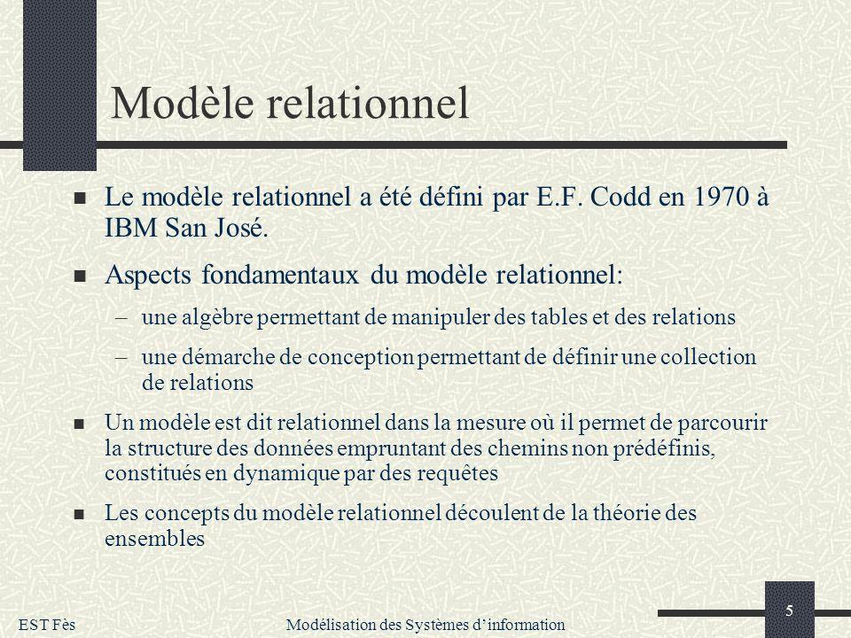 EST Fès Modélisation des Systèmes dinformation 5 Modèle relationnel Le modèle relationnel a été défini par E.F. Codd en 1970 à IBM San José. Aspects f