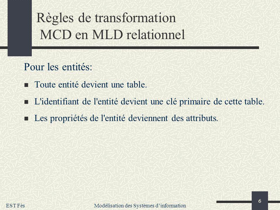 EST Fès Modélisation des Systèmes dinformation 6 Règles de transformation MCD en MLD relationnel Pour les entités: Toute entité devient une table. L'i