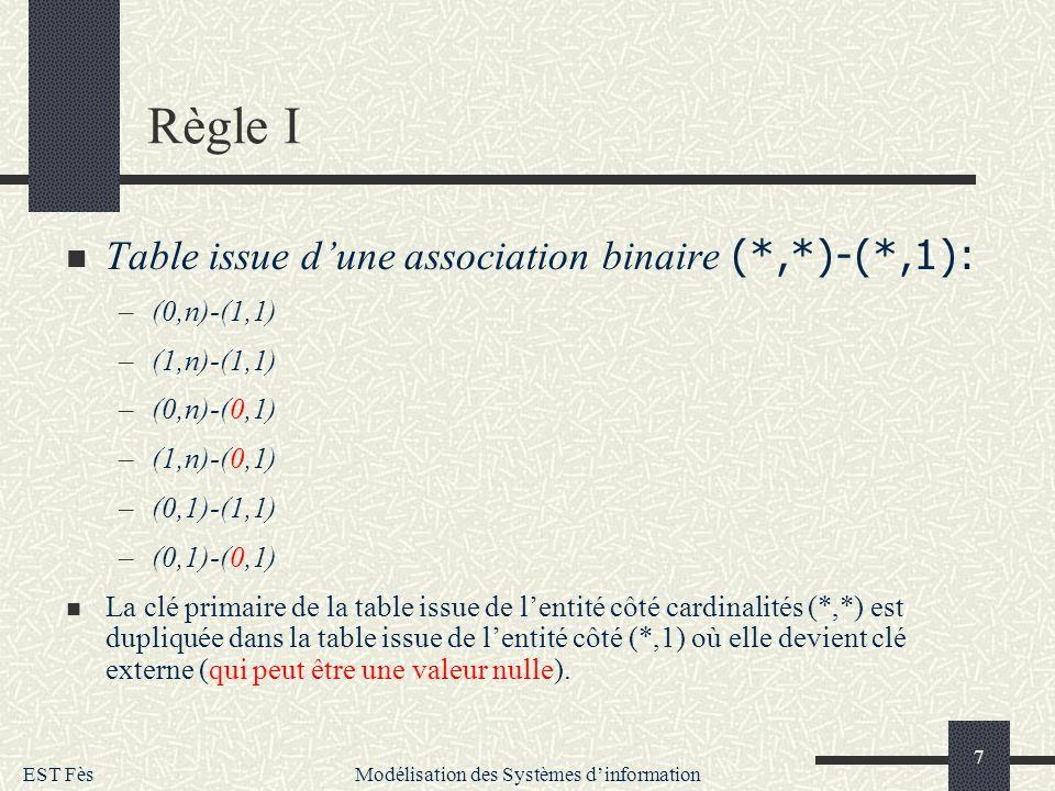 EST Fès Modélisation des Systèmes dinformation 7 Règle I Table issue dune association binaire (*,*)-(*,1): –(0,n)-(1,1) –(1,n)-(1,1) –(0,n)-(0,1) –(1,