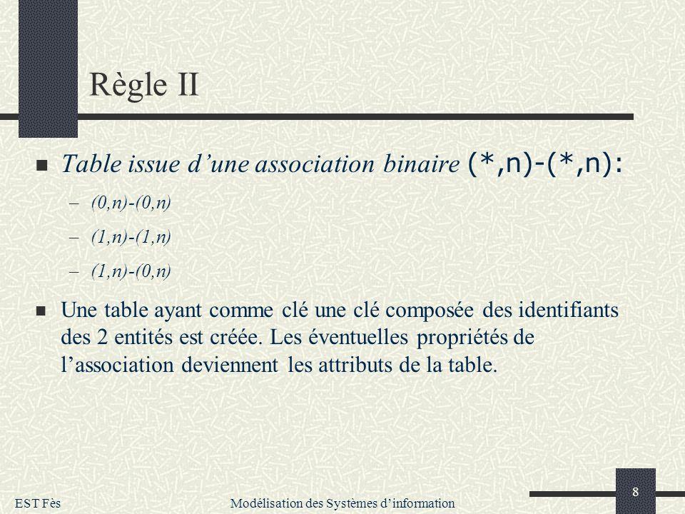 EST Fès Modélisation des Systèmes dinformation 8 Règle II Table issue dune association binaire (*,n)-(*,n): –(0,n)-(0,n) –(1,n)-(1,n) –(1,n)-(0,n) Une