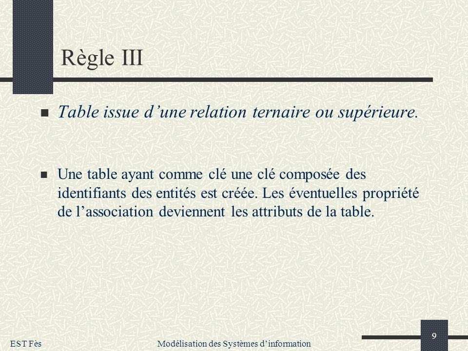 EST Fès Modélisation des Systèmes dinformation 9 Règle III Table issue dune relation ternaire ou supérieure. Une table ayant comme clé une clé composé