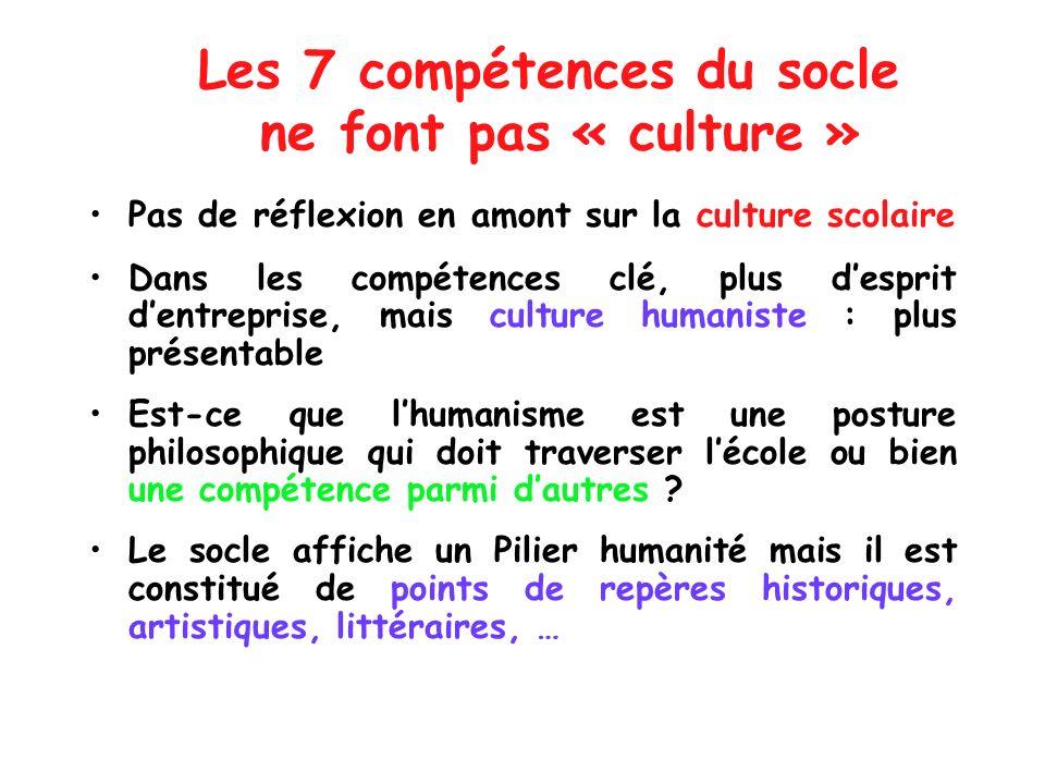Les 7 compétences du socle ne font pas « culture » Pas de réflexion en amont sur la culture scolaire Dans les compétences clé, plus desprit dentrepris