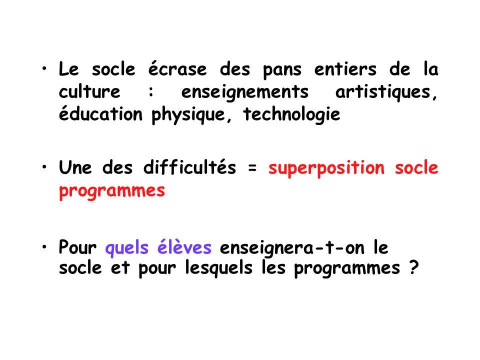 Le socle écrase des pans entiers de la culture : enseignements artistiques, éducation physique, technologie Une des difficultés = superposition socle