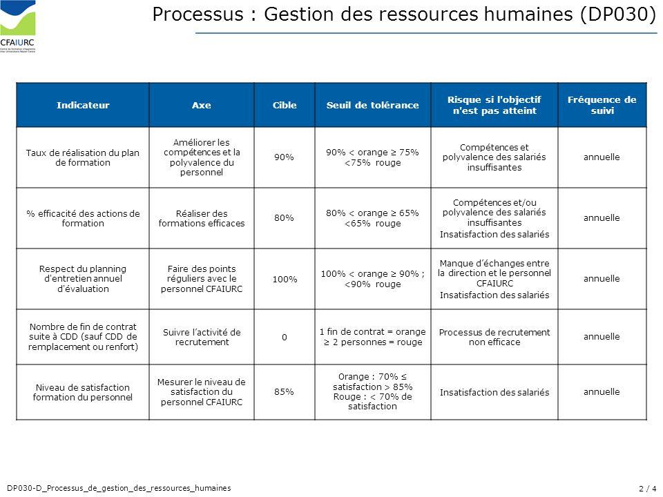 2/ 28 DP013-D_Processus_de_realisation_des_prestations Processus : Gestion des ressources humaines (DP030) IndicateurAxeCibleSeuil de tolérance Risque