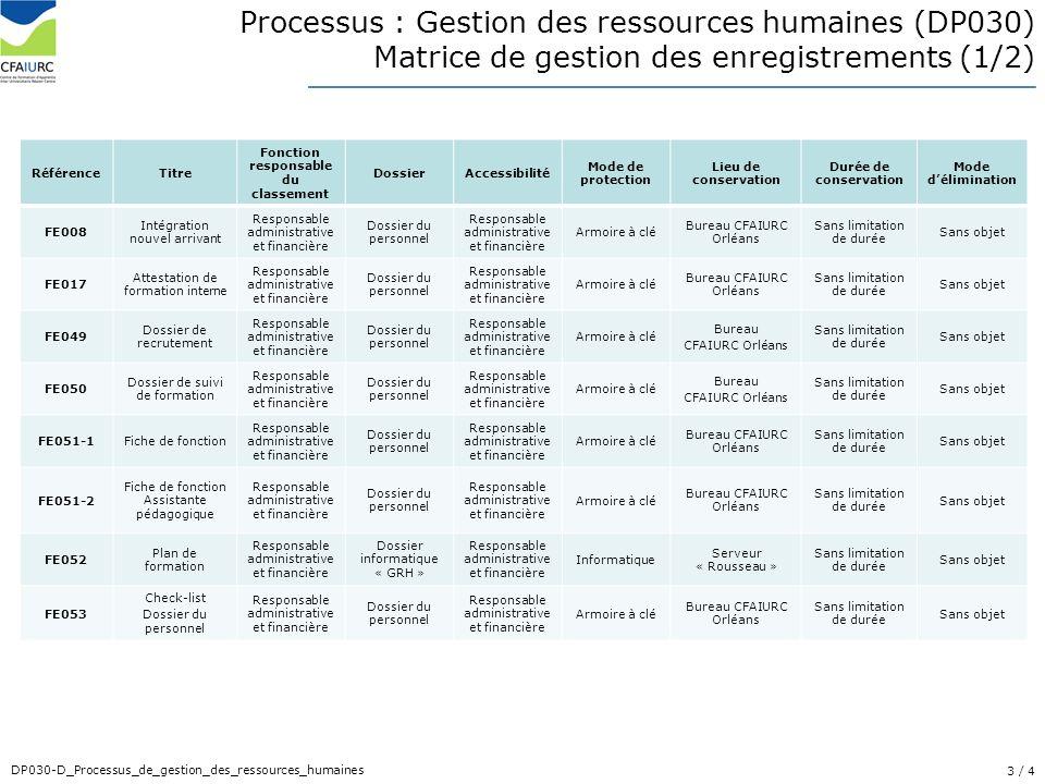 3/ 28 DP013-D_Processus_de_realisation_des_prestations Processus : Gestion des ressources humaines (DP030) Matrice de gestion des enregistrements (1/2