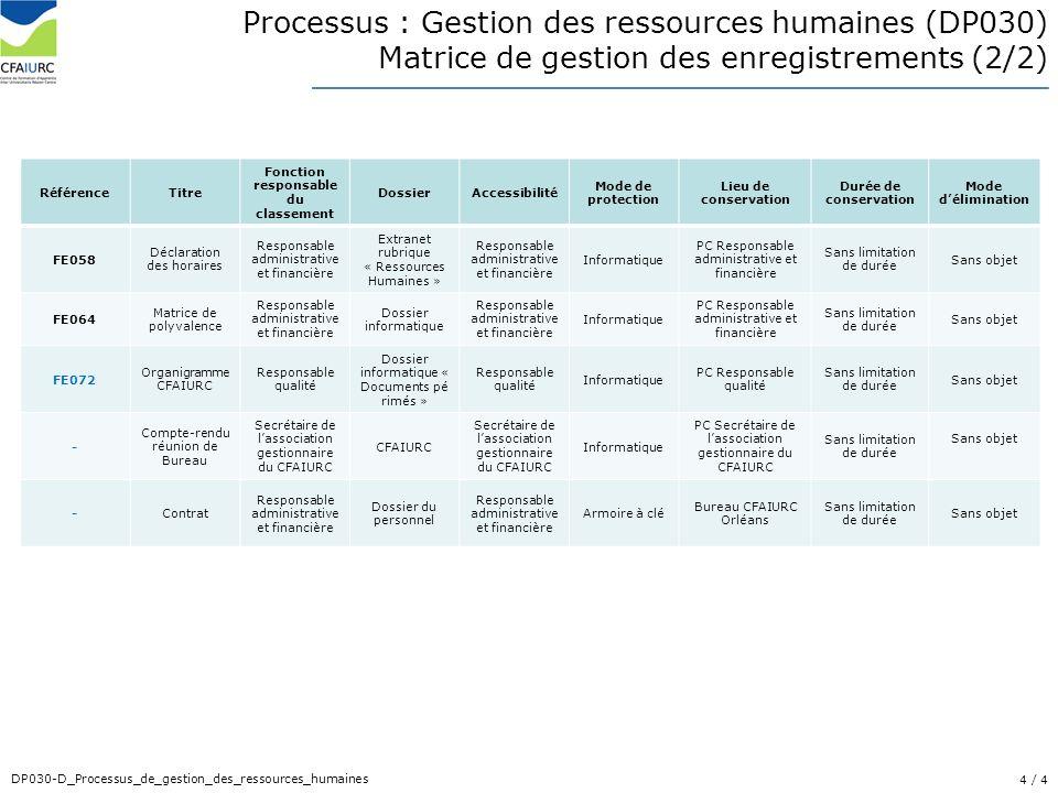 4/ 28 DP013-D_Processus_de_realisation_des_prestations RéférenceTitre Fonction responsable du classement DossierAccessibilité Mode de protection Lieu