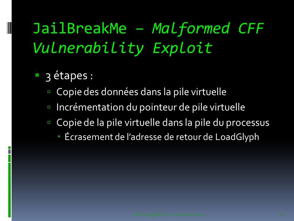 JailBreakMe – Malformed CFF Vulnerability Exploit 3 étapes : Copie des données dans la pile virtuelle Incrémentation du pointeur de pile virtuelle Copie de la pile virtuelle dans la pile du processus Écrasement de ladresse de retour de LoadGlyph SRS Day @ EPITA - 17 novembre 2010 12