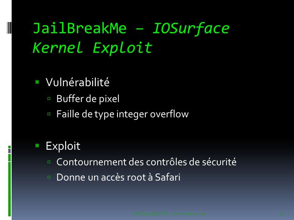 JailBreakMe – IOSurface Kernel Exploit Vulnérabilité Buffer de pixel Faille de type integer overflow Exploit Contournement des contrôles de sécurité Donne un accès root à Safari SRS Day @ EPITA - 17 novembre 2010 13