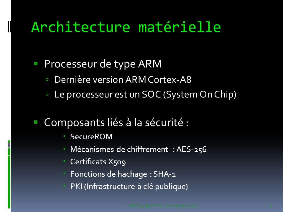 Architecture matérielle Processeur de type ARM Dernière version ARM Cortex-A8 Le processeur est un SOC (System On Chip) Composants liés à la sécurité : SecureROM Mécanismes de chiffrement : AES-256 Certificats X509 Fonctions de hachage : SHA-1 PKI (Infrastructure à clé publique) SRS Day @ EPITA - 17 novembre 2010 5