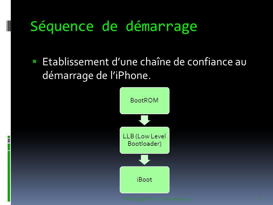 Séquence de démarrage Etablissement dune chaîne de confiance au démarrage de liPhone.