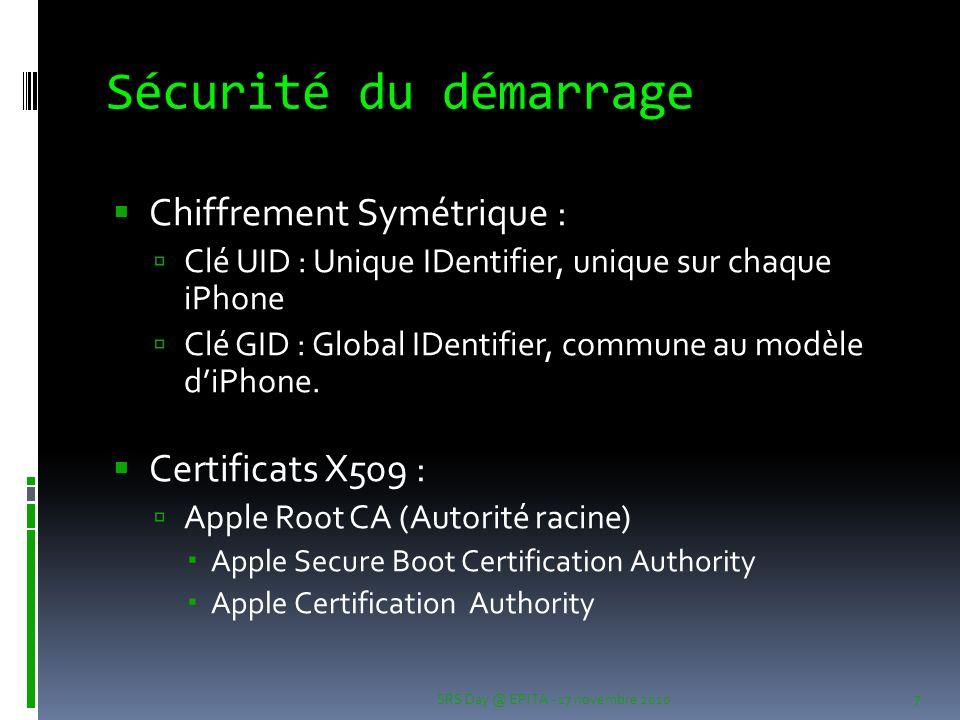 Sécurité du démarrage Chiffrement Symétrique : Clé UID : Unique IDentifier, unique sur chaque iPhone Clé GID : Global IDentifier, commune au modèle diPhone.