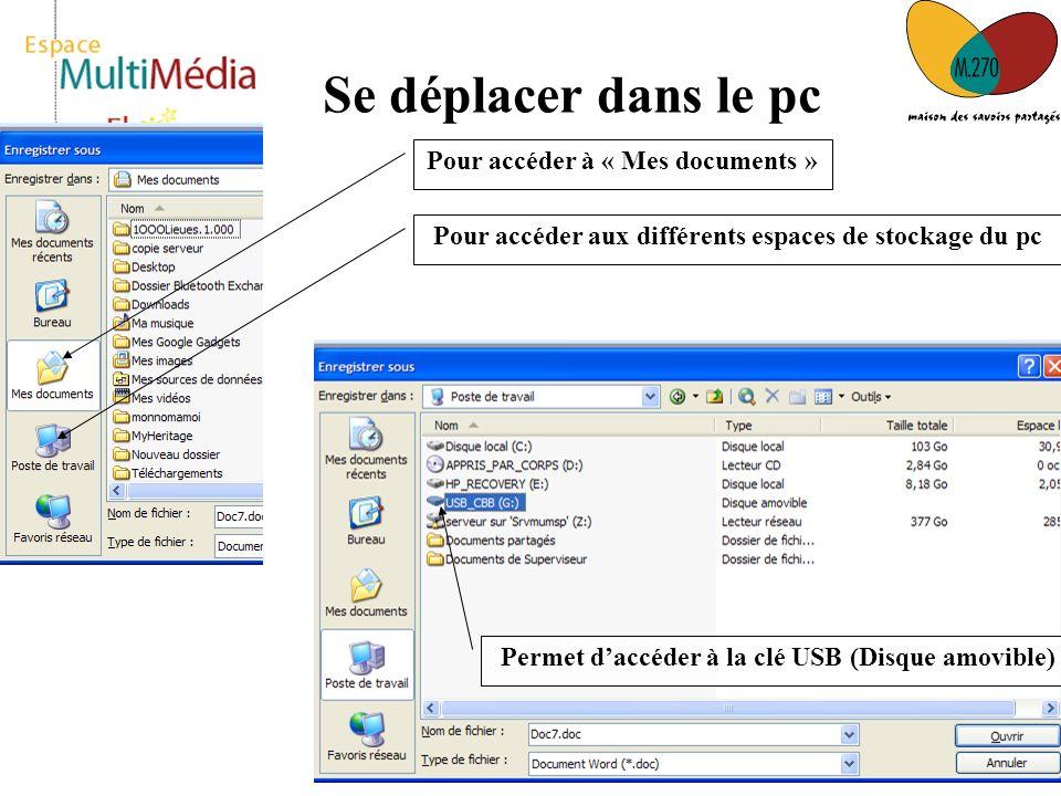 13 Se déplacer dans le pc Pour accéder à « Mes documents » Pour accéder aux différents espaces de stockage du pc Permet daccéder à la clé USB (Disque