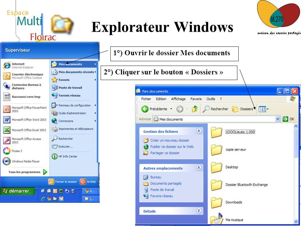 14 Explorateur Windows 1°) Ouvrir le dossier Mes documents 2°) Cliquer sur le bouton « Dossiers »