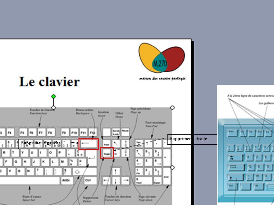 2 Saisir et modifier du texte Curseur de sélectionCurseur de texte Le chien 1°) Positionner la souris + clic utiliser les flèches de direction pour se