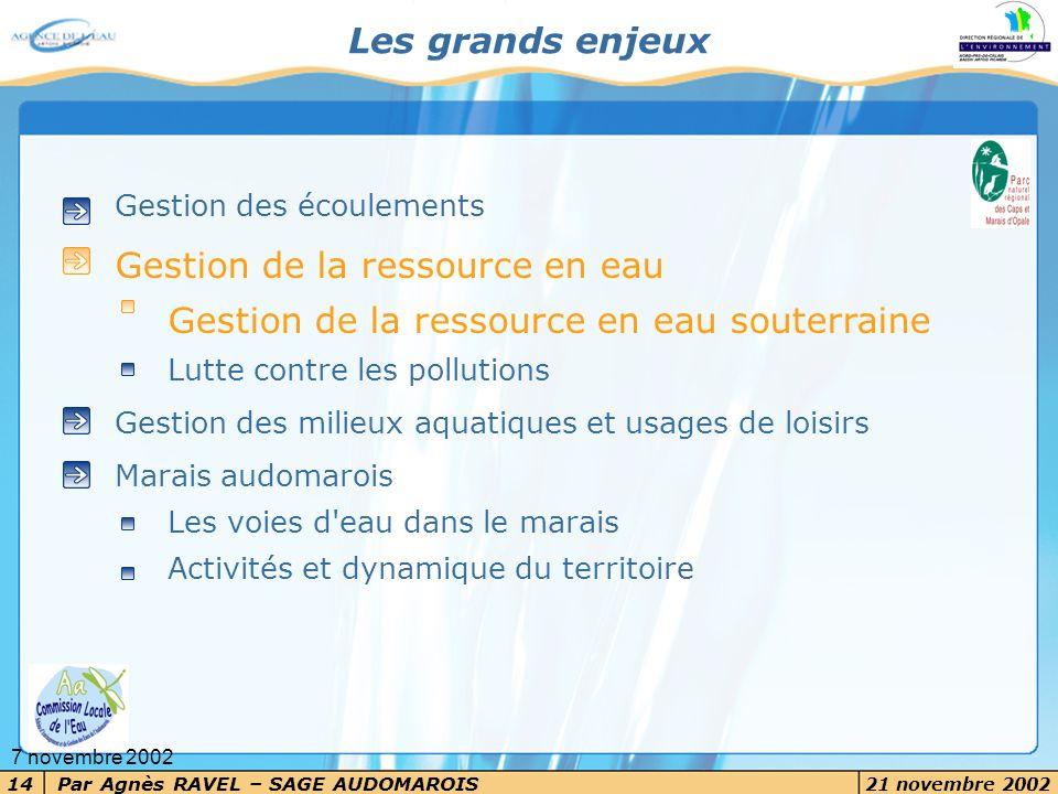 Par Agnès RAVEL – SAGE AUDOMAROIS 21 novembre 2002 14 7 novembre 2002 Les grands enjeux Gestion des écoulements Gestion de la ressource en eau Gestion