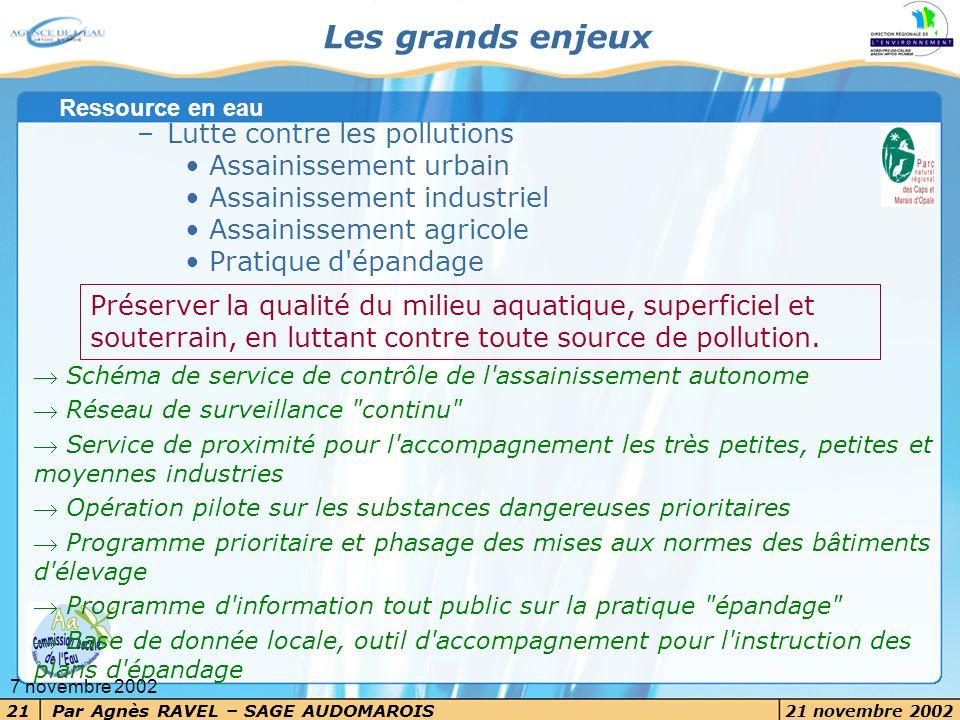 Par Agnès RAVEL – SAGE AUDOMAROIS 21 novembre 2002 21 7 novembre 2002 –Lutte contre les pollutions Assainissement urbain Assainissement industriel Ass