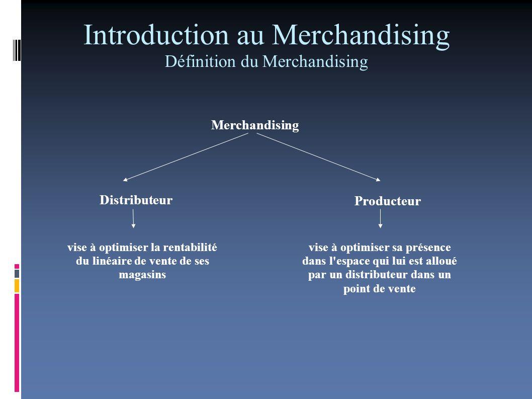 Introduction au Merchandising Typologie du Merchandising Merchandinsing Le merchandising d organisation Le merchandising de gestion Le merchandising de séduction