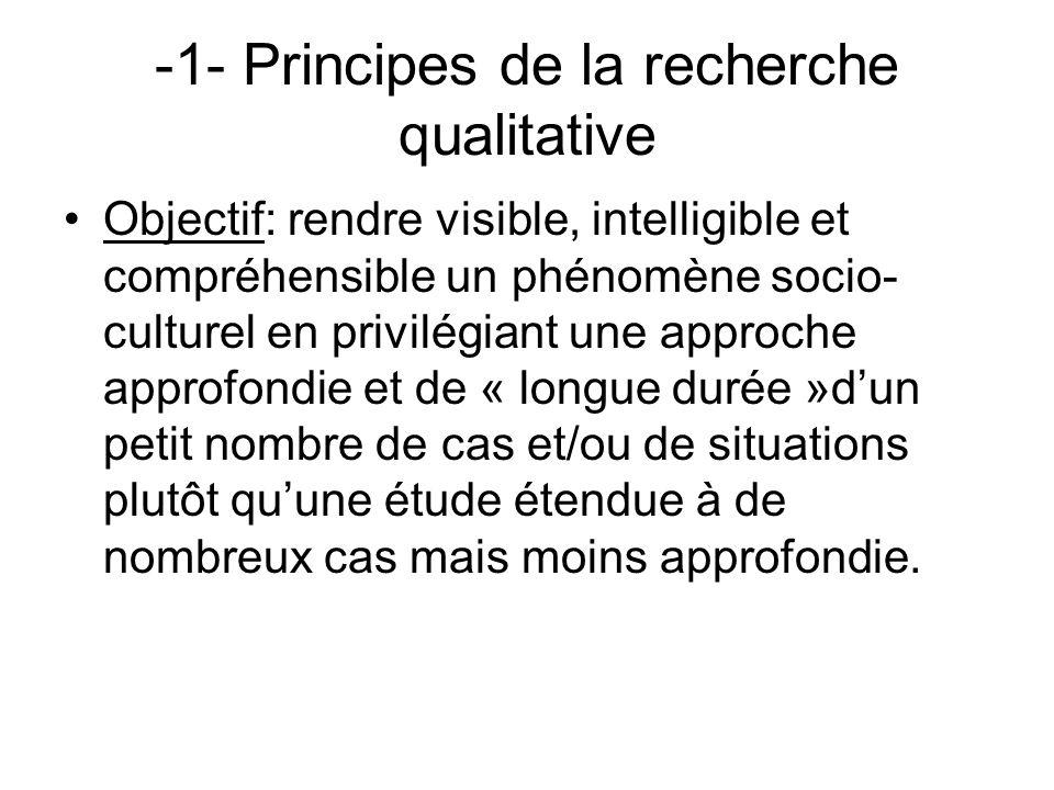 -1- Principes de la recherche qualitative Objectif: rendre visible, intelligible et compréhensible un phénomène socio- culturel en privilégiant une ap