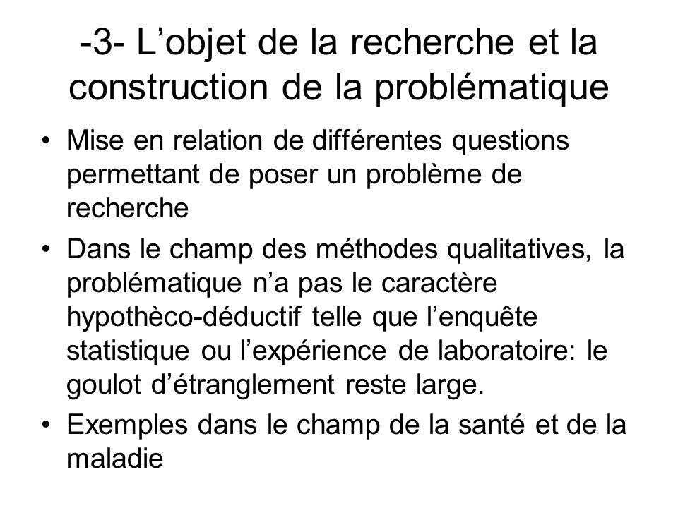 -3- Lobjet de la recherche et la construction de la problématique Mise en relation de différentes questions permettant de poser un problème de recherc