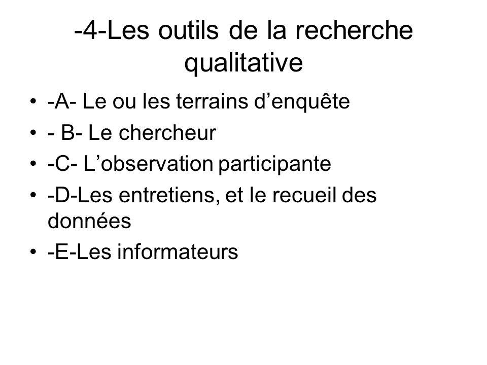 -4-Les outils de la recherche qualitative -A- Le ou les terrains denquête - B- Le chercheur -C- Lobservation participante -D-Les entretiens, et le rec