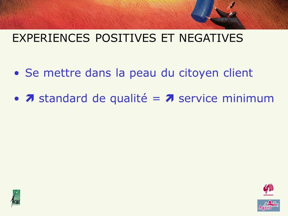 Se mettre dans la peau du citoyen client standard de qualité = service minimum EXPERIENCES POSITIVES ET NEGATIVES