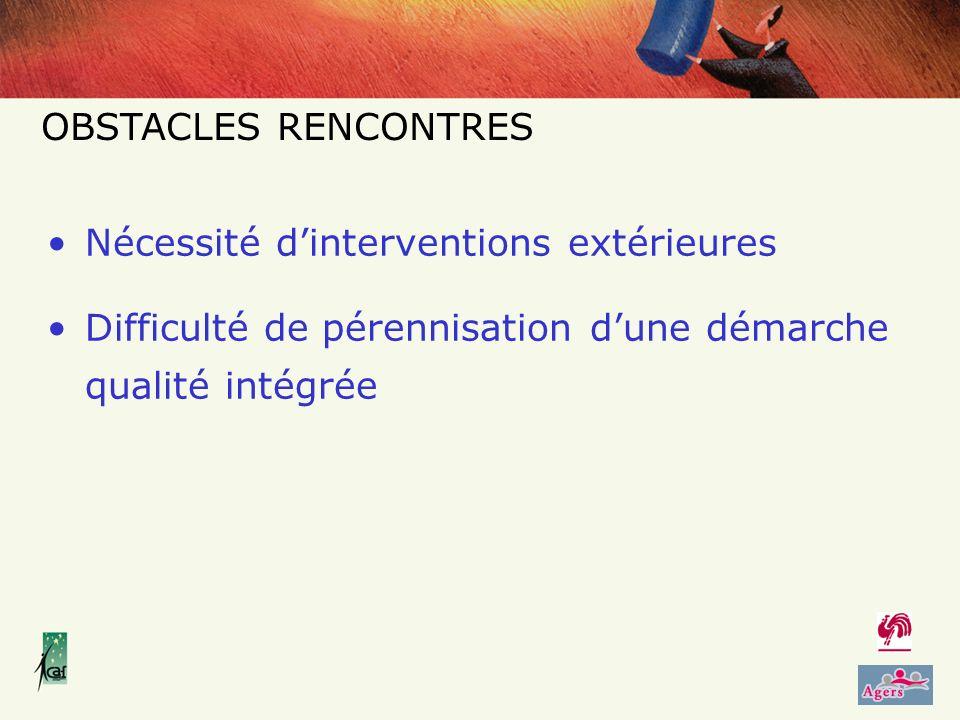 Nécessité dinterventions extérieures Difficulté de pérennisation dune démarche qualité intégrée OBSTACLES RENCONTRES