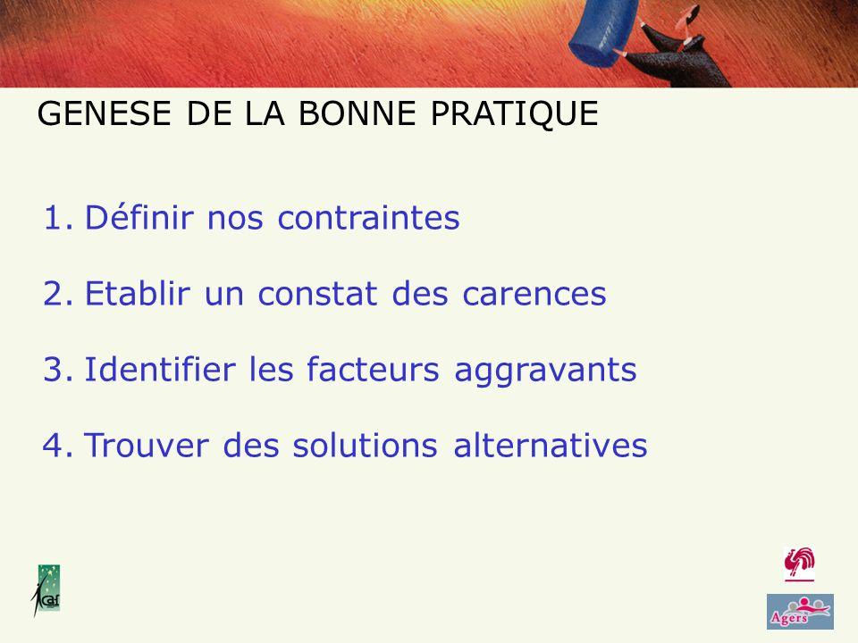 GENESE DE LA BONNE PRATIQUE 1.Définir nos contraintes 2.Etablir un constat des carences 3.Identifier les facteurs aggravants 4.Trouver des solutions alternatives