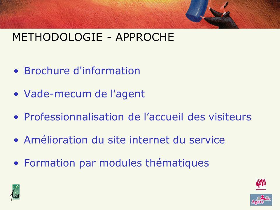 Brochure d information Vade-mecum de l agent Professionnalisation de laccueil des visiteurs Amélioration du site internet du service Formation par modules thématiques METHODOLOGIE - APPROCHE