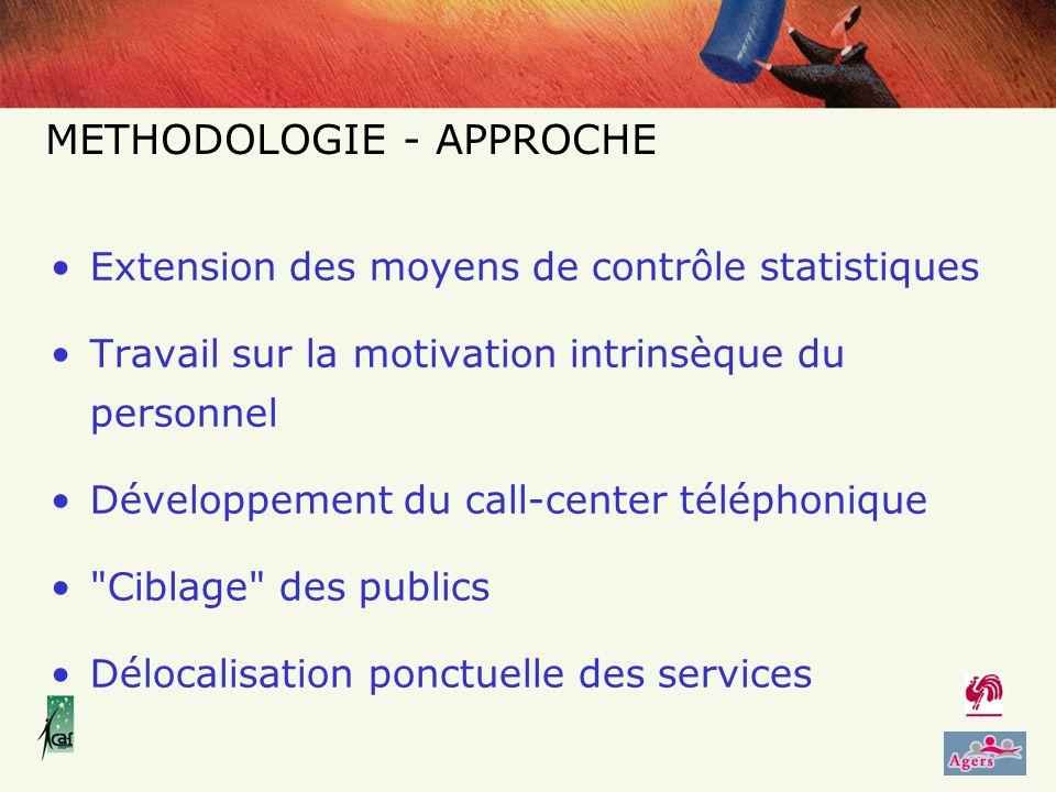 Extension des moyens de contrôle statistiques Travail sur la motivation intrinsèque du personnel Développement du call-center téléphonique Ciblage des publics Délocalisation ponctuelle des services METHODOLOGIE - APPROCHE