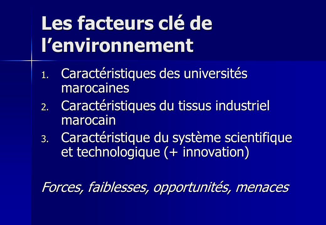 Les facteurs clé de lenvironnement 1. Caractéristiques des universités marocaines 2. Caractéristiques du tissus industriel marocain 3. Caractéristique