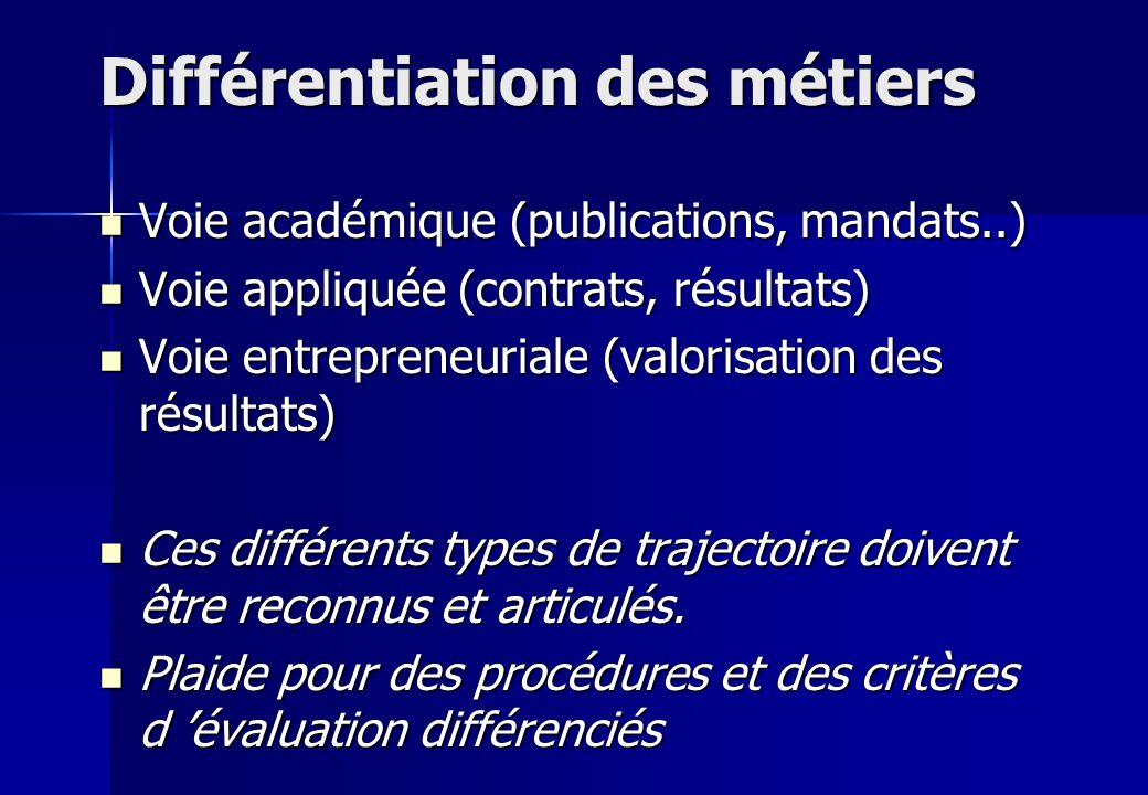 Différentiation des métiers Voie académique (publications, mandats..) Voie académique (publications, mandats..) Voie appliquée (contrats, résultats) V