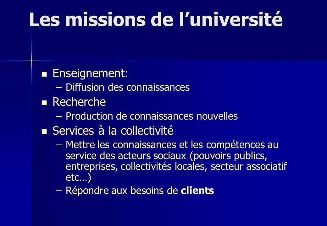 Les missions de luniversité Enseignement: Enseignement: –Diffusion des connaissances Recherche Recherche –Production de connaissances nouvelles Servic