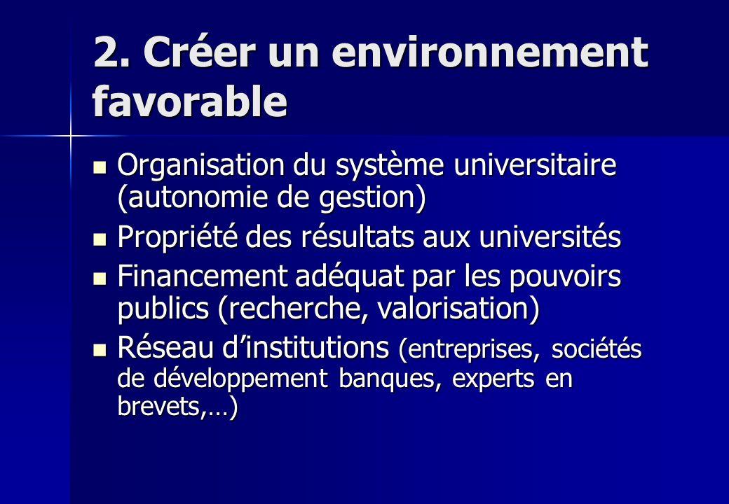 Organisation du système universitaire (autonomie de gestion) Organisation du système universitaire (autonomie de gestion) Propriété des résultats aux