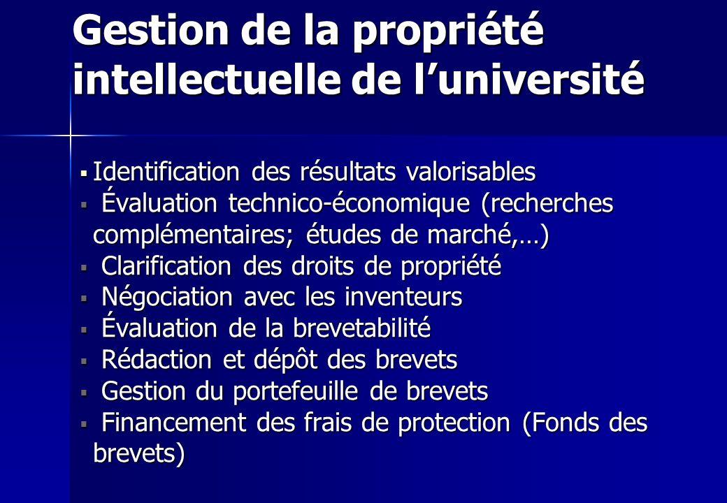 Gestion de la propriété intellectuelle de luniversité Identification des résultats valorisables Identification des résultats valorisables Évaluation t