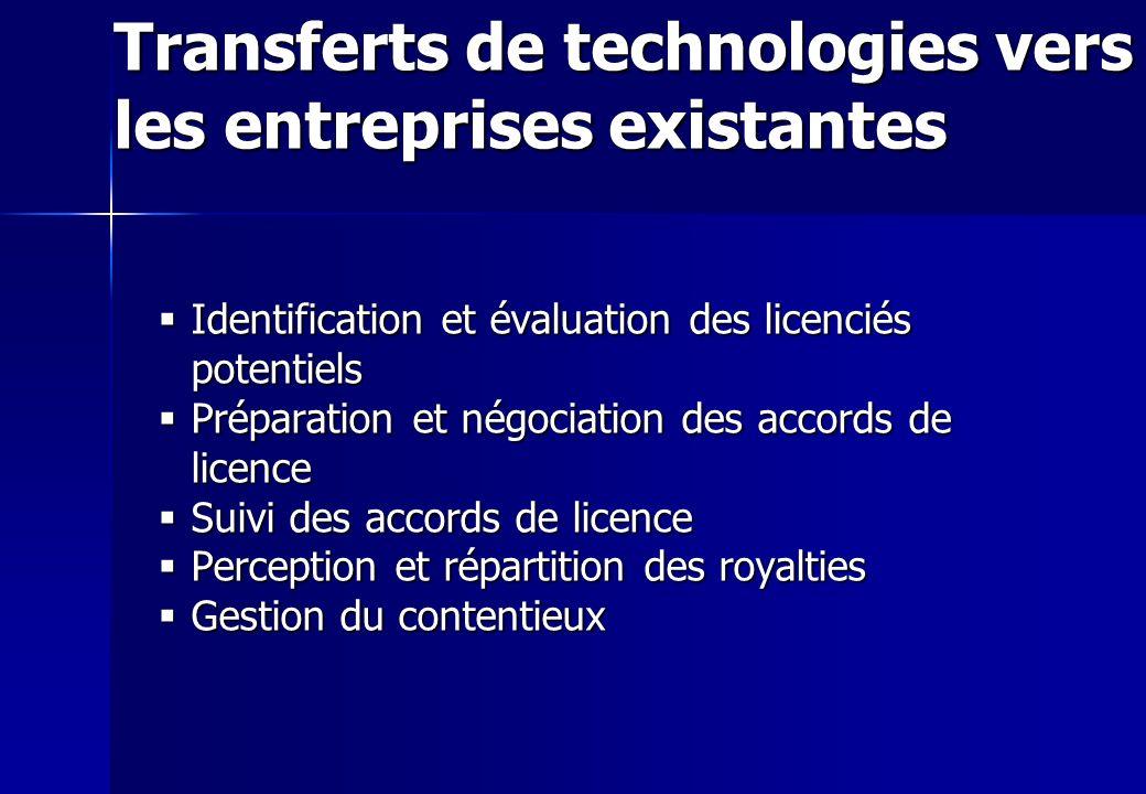 Transferts de technologies vers les entreprises existantes Identification et évaluation des licenciés potentiels Identification et évaluation des lice