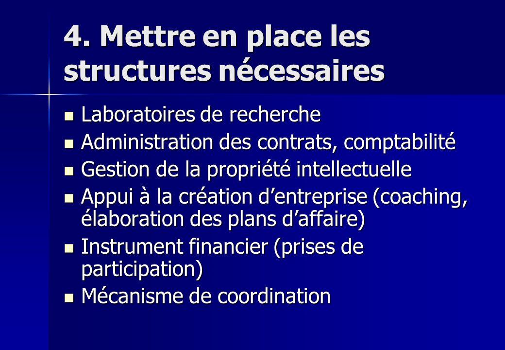 4. Mettre en place les structures nécessaires Laboratoires de recherche Laboratoires de recherche Administration des contrats, comptabilité Administra