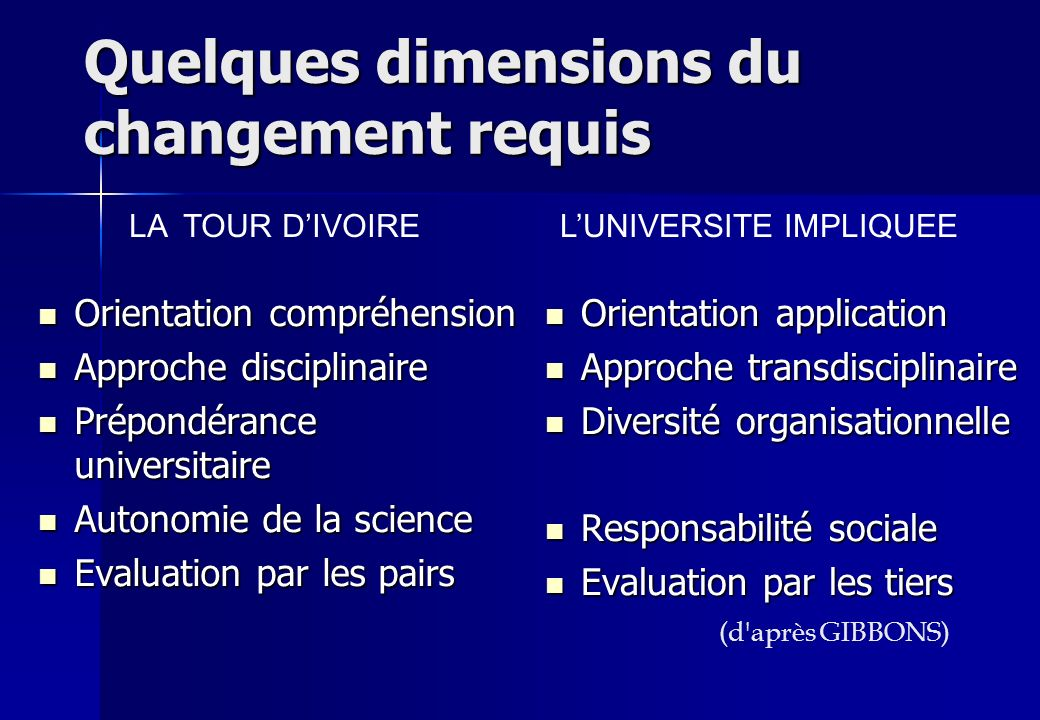 Quelques dimensions du changement requis Orientation compréhension Orientation compréhension Approche disciplinaire Approche disciplinaire Prépondéran