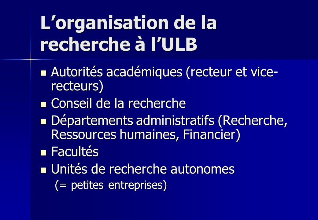 Lorganisation de la recherche à lULB Autorités académiques (recteur et vice- recteurs) Autorités académiques (recteur et vice- recteurs) Conseil de la