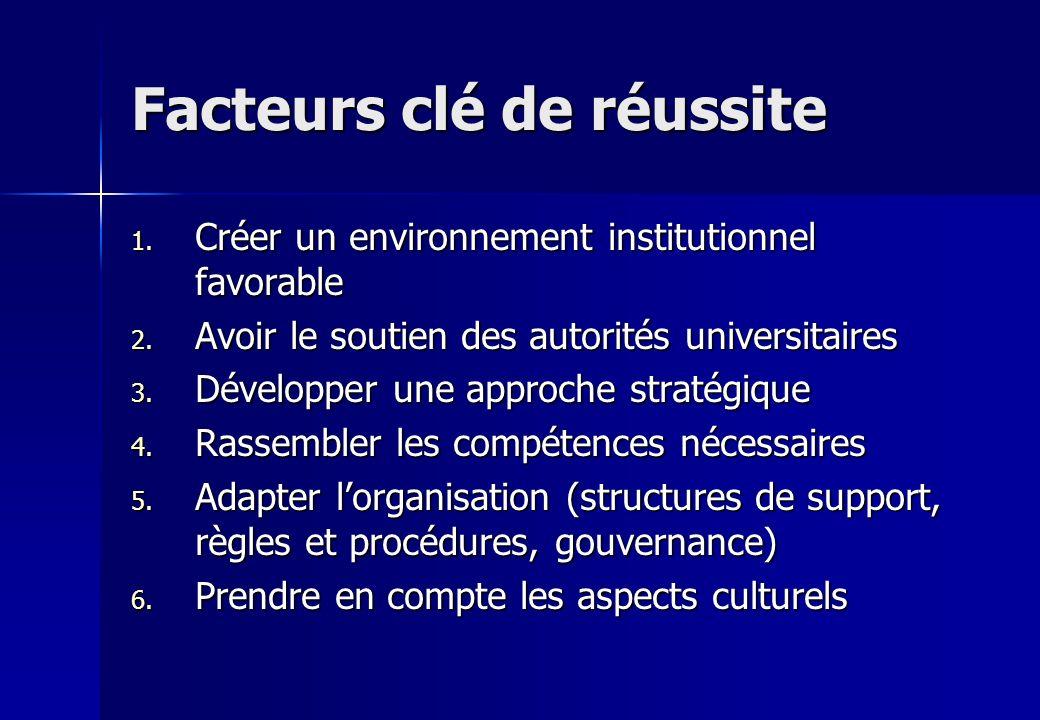 Facteurs clé de réussite 1. Créer un environnement institutionnel favorable 2. Avoir le soutien des autorités universitaires 3. Développer une approch