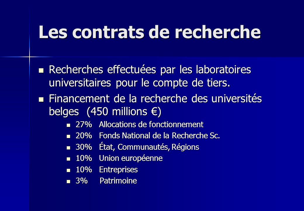 Les contrats de recherche Recherches effectuées par les laboratoires universitaires pour le compte de tiers. Recherches effectuées par les laboratoire