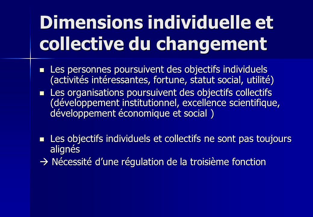 Dimensions individuelle et collective du changement Les personnes poursuivent des objectifs individuels (activités intéressantes, fortune, statut soci