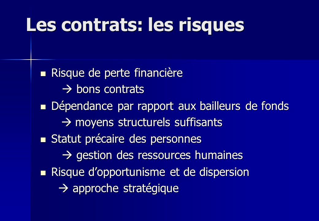 Les contrats: les risques Risque de perte financière Risque de perte financière bons contrats bons contrats Dépendance par rapport aux bailleurs de fo
