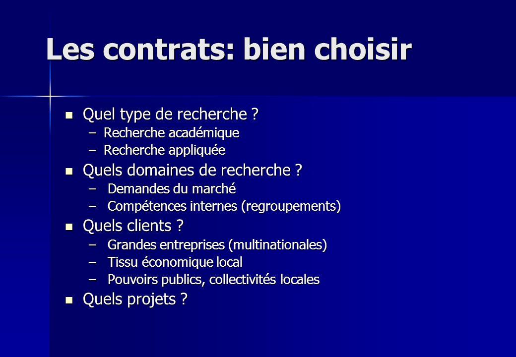 Les contrats: bien choisir Quel type de recherche ? Quel type de recherche ? –Recherche académique –Recherche appliquée Quels domaines de recherche ?