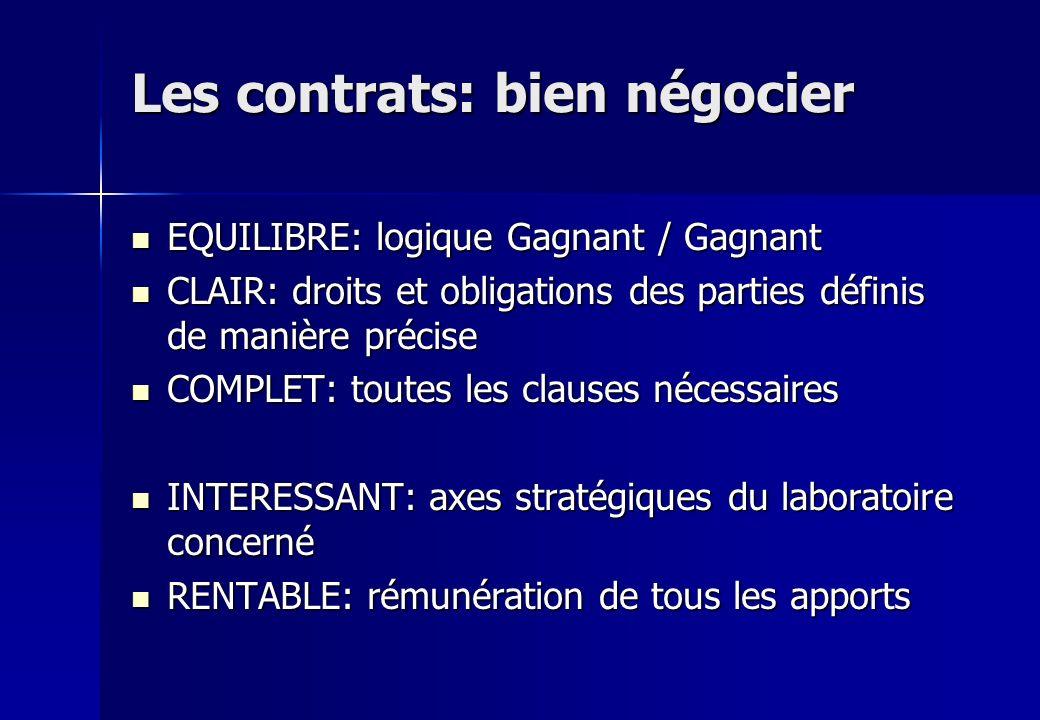 Les contrats: bien négocier EQUILIBRE: logique Gagnant / Gagnant EQUILIBRE: logique Gagnant / Gagnant CLAIR: droits et obligations des parties définis
